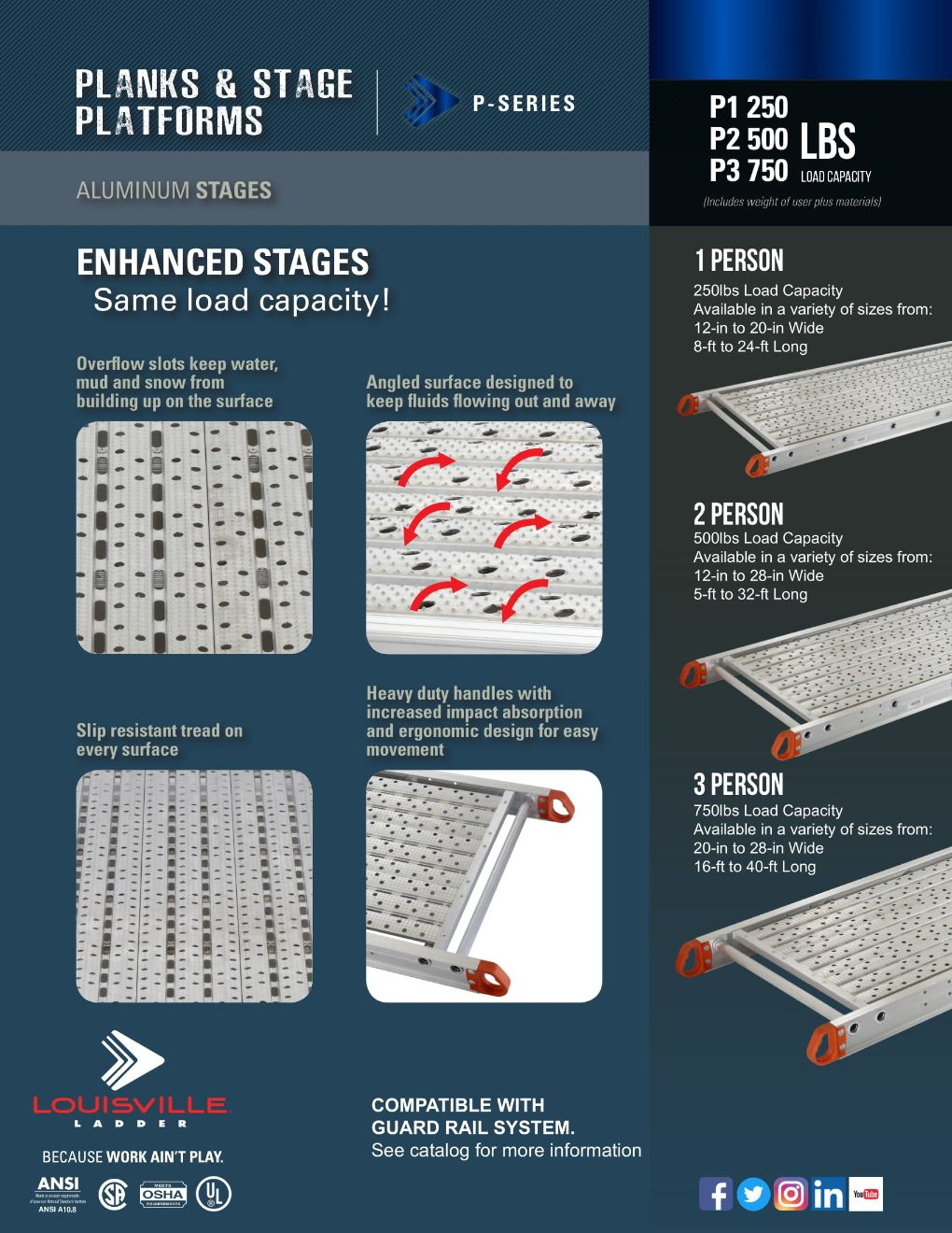 P-Series Stages Flyer and Spec Sheet Marketing Material Image